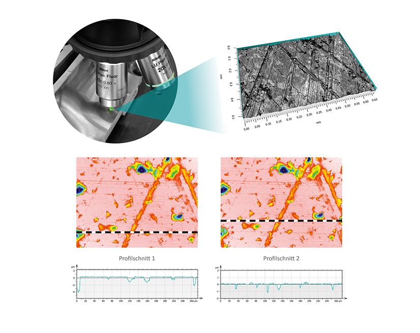 Einfluss der Profilposition auf einer Oberfläche mit zufällig verteilten Strukturelementen