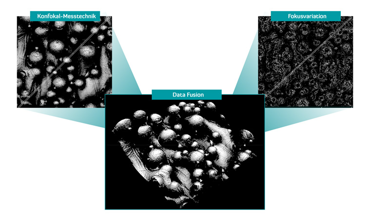 Data Fusion: Konfokale Mikroskopie und Fokusvariation